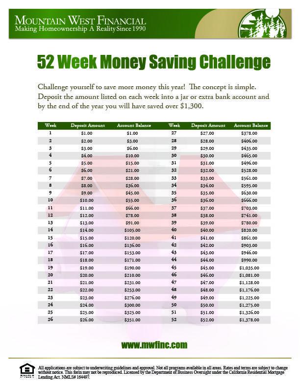52 Week Money Saving Challenge 2016